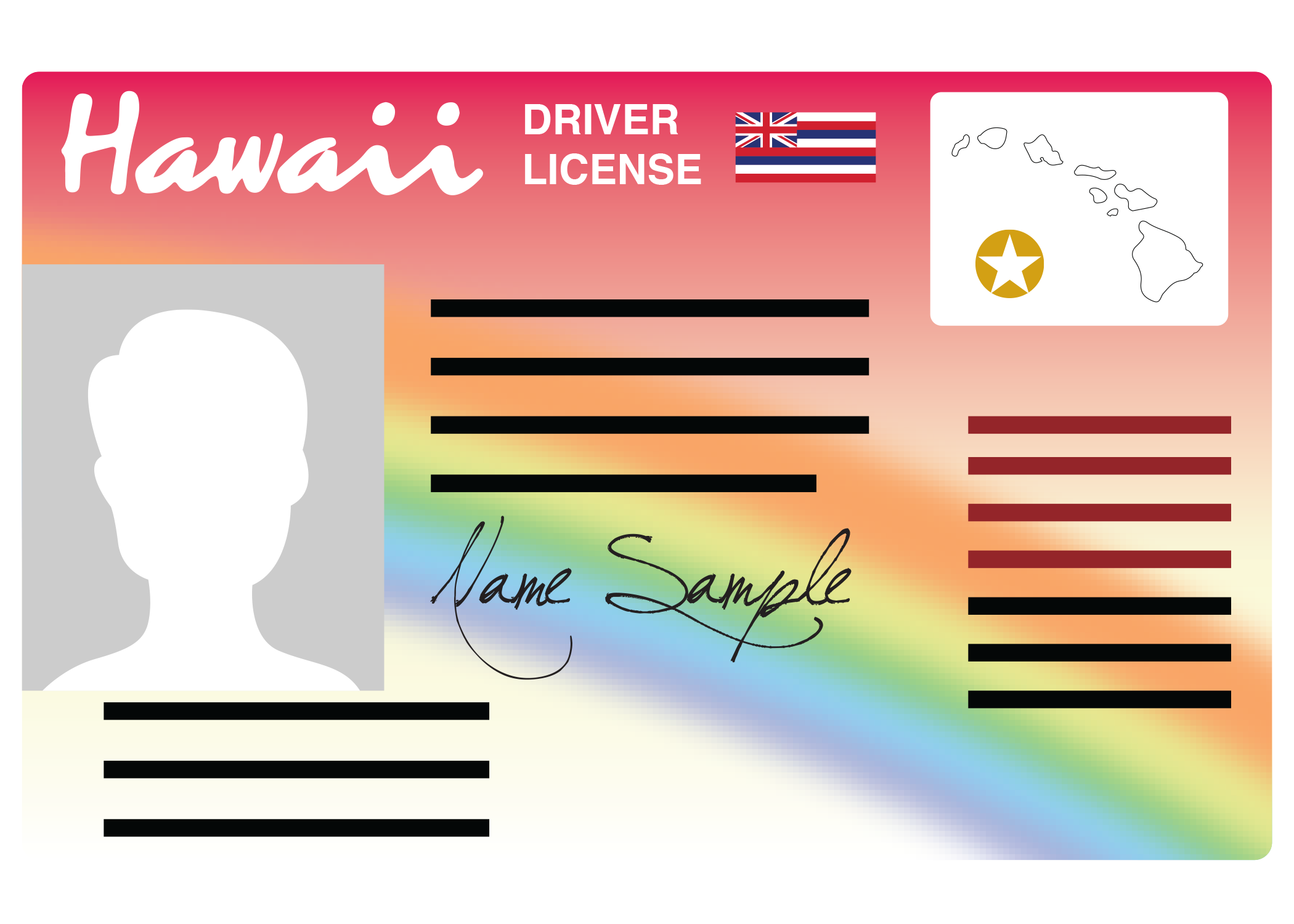Licenses, Permits and Passes